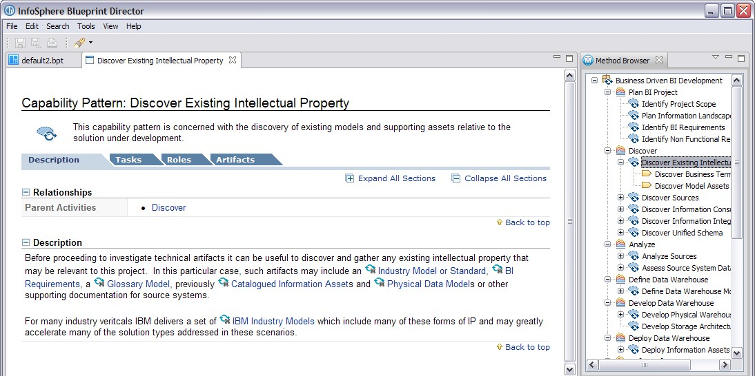 Ibm knowledge center associating method elements with blueprint method browser pane with a detailed definition of the method element in the topic pane malvernweather Choice Image
