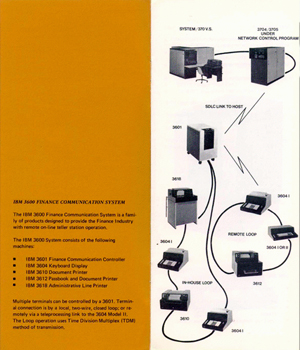 Diagram of the IBM 3600 Finance Communication System