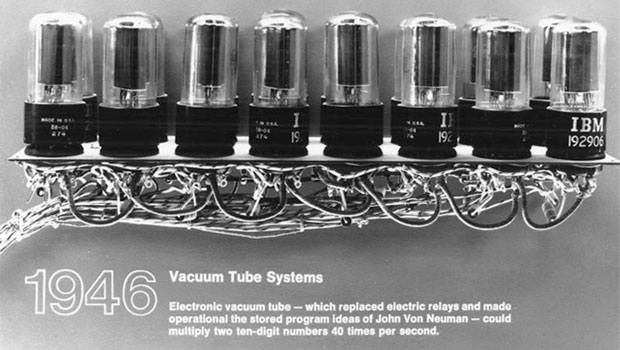 """1946 Vacuum Tube Systems Electronic vacuum tube -- which replaced electric relays and made operational the stored program ideas of John Von Neuman -- could multiply two ten-digit numbers 40 times per second."""