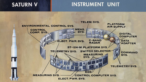 Diagram of the Saturn V instrument unit with labels for all the components
