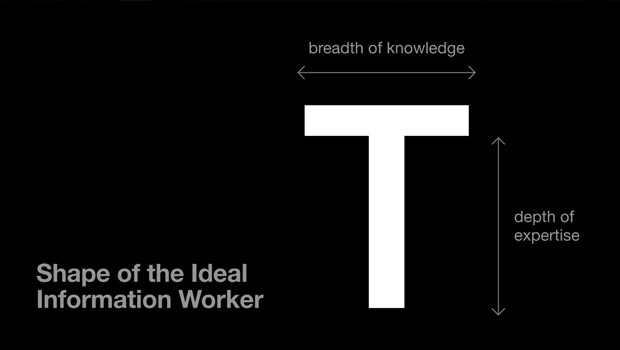 T - The shape of the ideal information worker equals breadth of knowledge and depth of expertise.