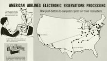 American Airlines Electronic Reservations Processing System diagram