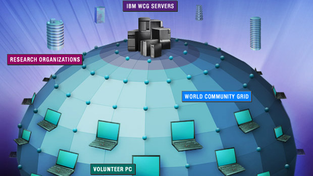 IBM World Community Grid services