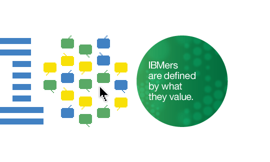 Ibm100 A Business And Its Beliefs