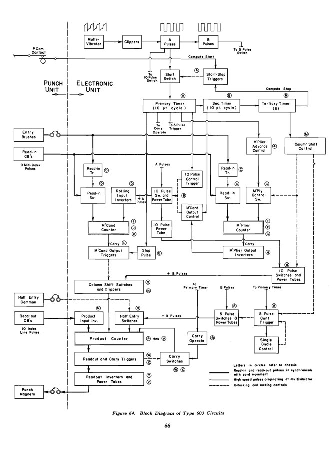 Ibm Circuit Diagram