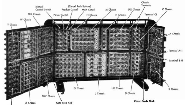 Diagram of the IBM 603 marking what each part is