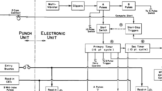 Electric circuits diagram