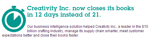 Creativity Inc. now closes its books in 12 days instead of 21. Our business intelligence solution helped Creativity Inc., a leader in the $10 billion crafting industry, manage its supply chain smarter, meet customer expectations better and close their books faster.