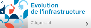 Evolution de l'infrastructure