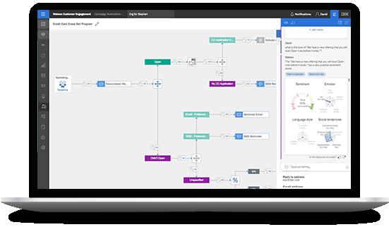 Schermata di Watson Campaign Automation
