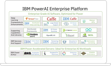 IBM PowerAI Enterprise