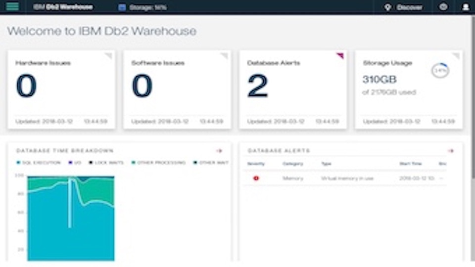 IBM Db2 Warehouse