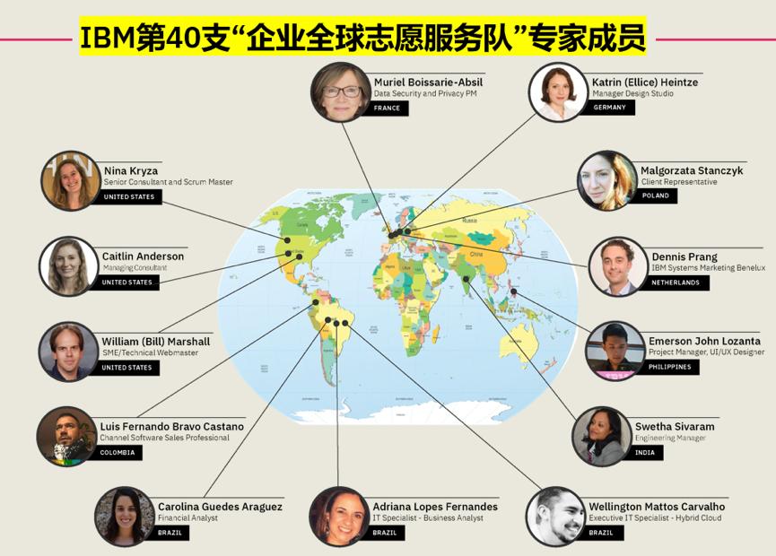 IBM 全球企业志愿服务团队专家来自地区分布图
