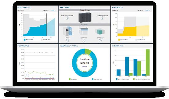 IBM Spectrum Control Storage Insights