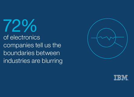 72% of electronics companies tell us the boundaries between industries are blurring