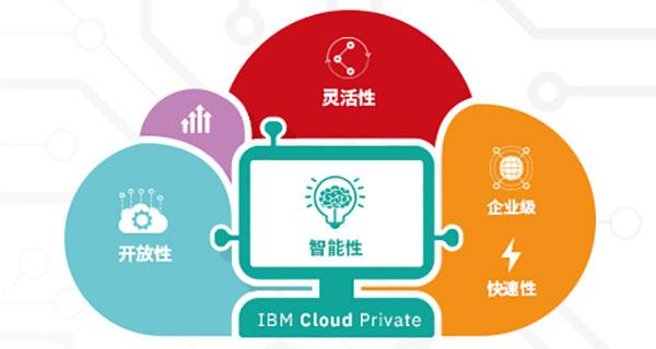 IBM Cloud Private, 快速性, 灵活性, 智能性, 开放性, 企业级