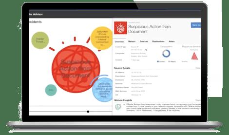 IBM QRadar Advisor with Watson