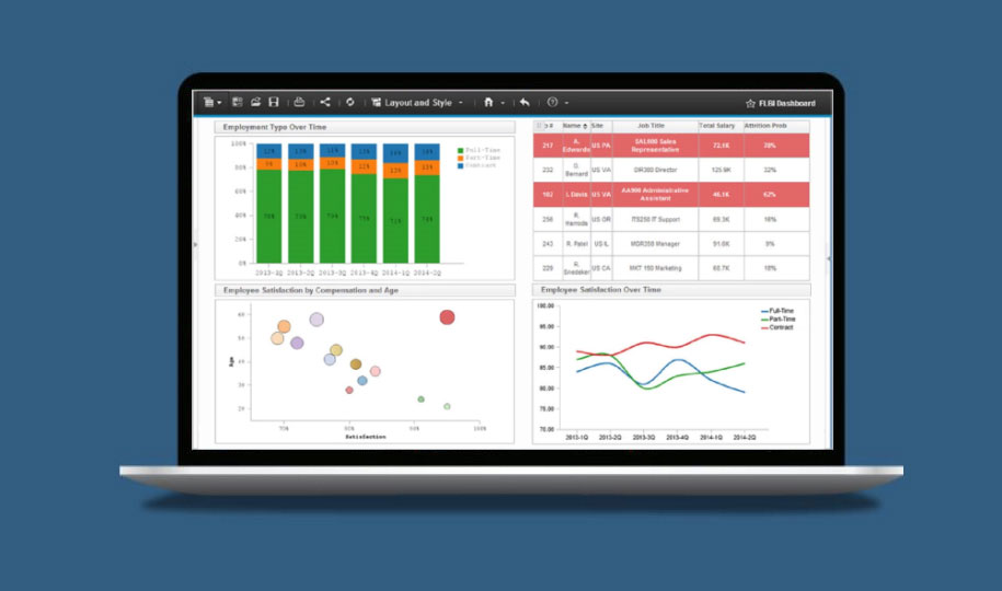 Soluzioni di business analytics in cloud