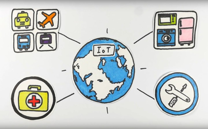 Coursera and IBM IoT Whiteboard (YouTube,03:54)