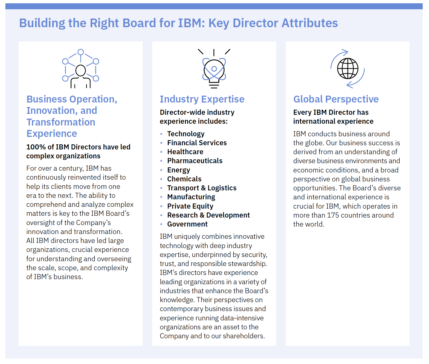 IBM Investor relations - Corporate governance | IBM Board of