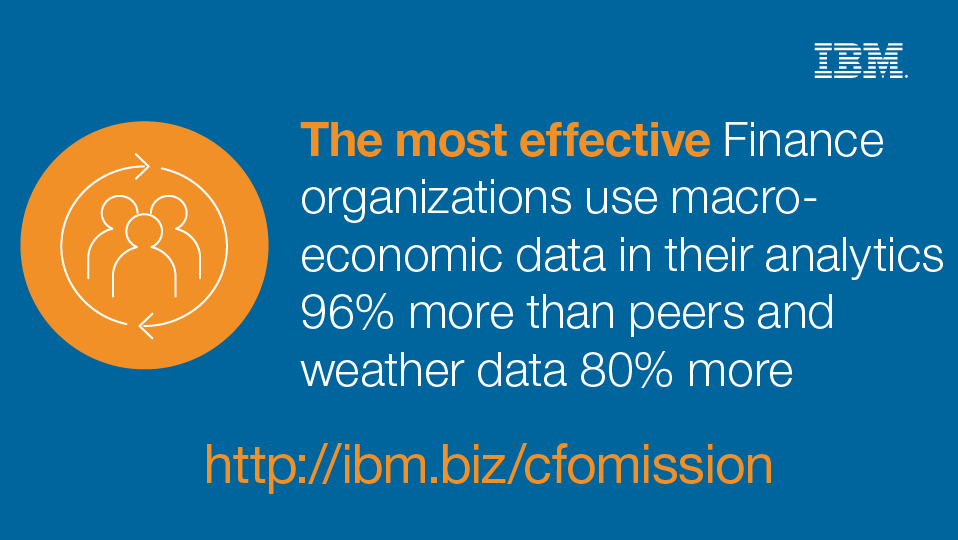 The most effective Finance organizations use macro-economic data in their analytics 96% more than peers and weather data 80% more - http://ibm.biz/cfomission - IBM