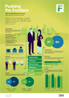 CFO insights report cover infographic icon
