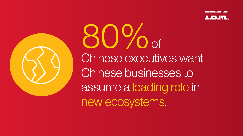 80% of Chinese executives want Chinese business to assume a leading role in new ecosystems.