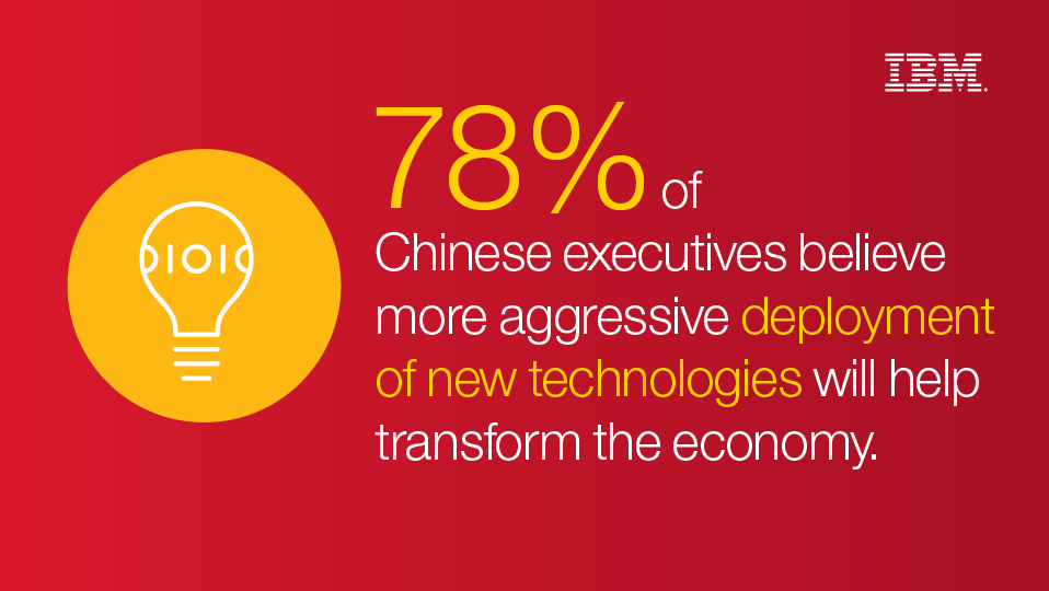 78% of Chinese executives believe more aggressive deployment of new technologies will help transform the economy.