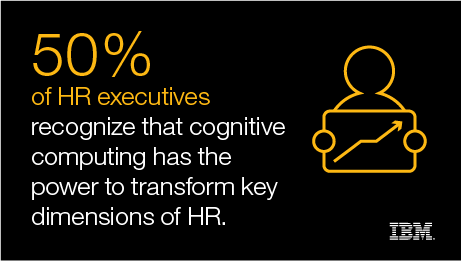 50% of HR executives recognize that cognitive computing has the power to transform key dimensions of HR. - IBM