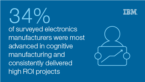 34% of surveyed electronics manufacturers were most dvanced in cognitive manufacturing and consistenly delivered high ROI projects
