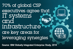 70% of global CSP executives agree that IT systems and infrastructure are key areas for leveraging synergies. Source IBM Globally Integrated Enterprise Study, 2014.