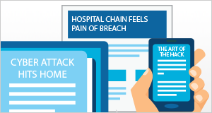 HOSPITAL CHAIN FEELS PAIN OF BREACH. CYBER ATTACK HITS HOME. THE ART OF THE HACK