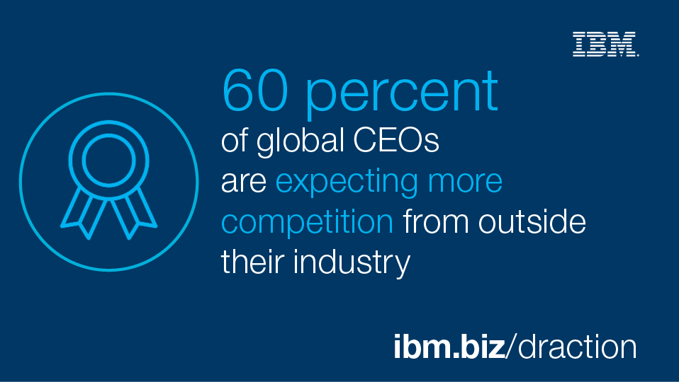 60 percent of global CEOS are expecting more competition from outside their industry