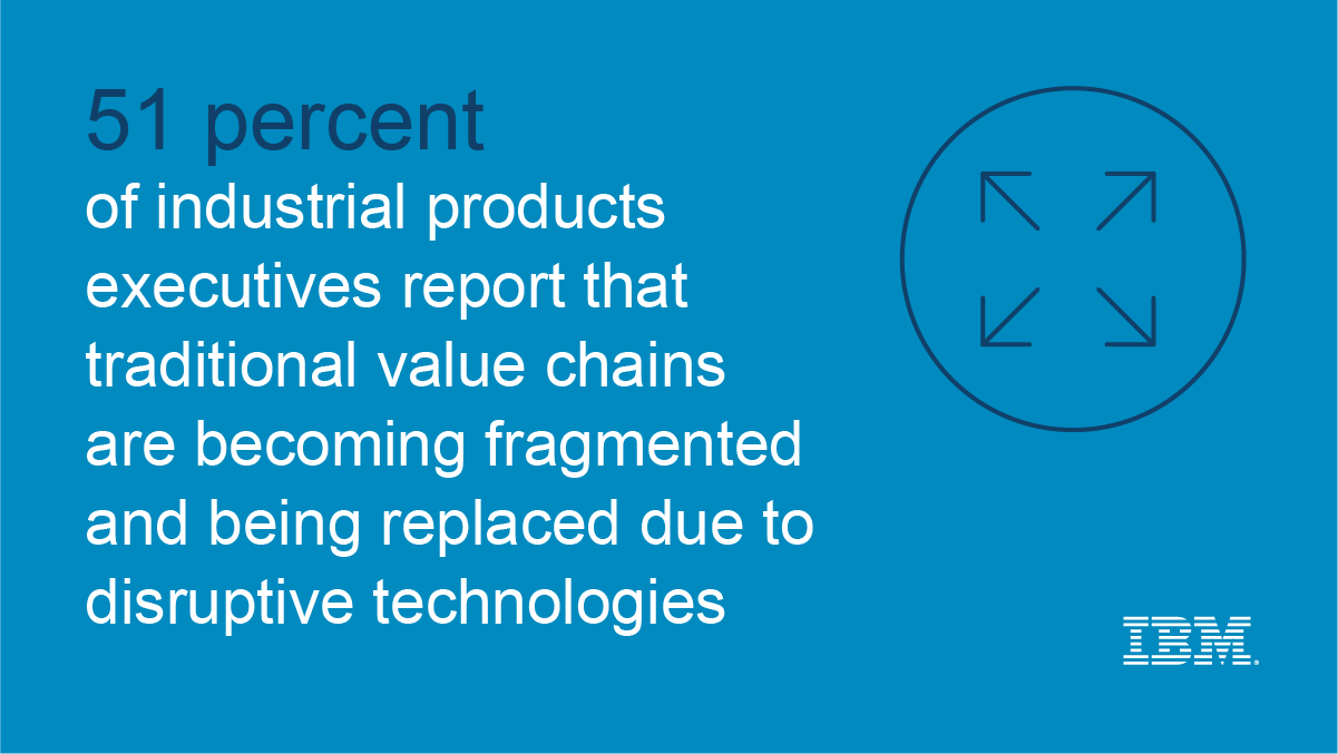 51 percent of industrial products executives report that traditional value chains are becoming fragmented and being replaced due to disruptive technologies - IBM