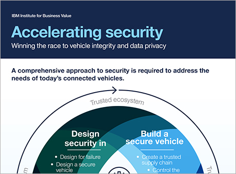 IBM Institute for Business Value - Accelerating security - Winning the race to vehicle integrity and data privacy - A comprehensive approach to security is required to address the needs of today's connected vehicles.