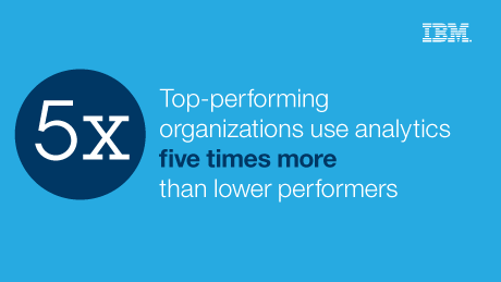 Top-performing organizations use analytics five times more than lower performers