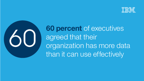 60 percent of executives agreed that their organization has more date than it can use effectively