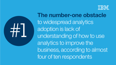 The number-one obstacle to widespread analytics adoption is lack of undetstanding of how to use analytics to improve the business, according to almost four of ten respondents
