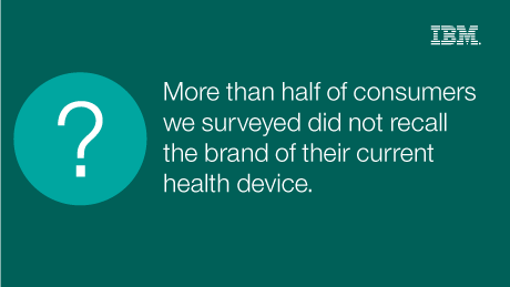 More than half of consumers we surveyed did not recall the brand of their current health device.