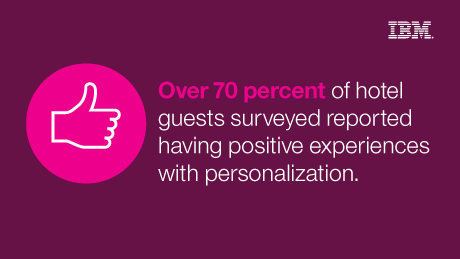 Over 70 percent of hotel guests surveyed reported having positives experiences with personalization.