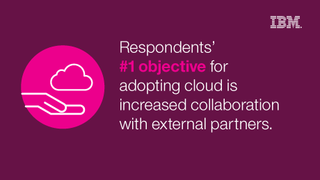 Respondents' #1 objective for adopting cloud is increased collaboration with external partners.