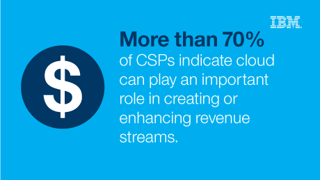 More than 70% of CSPs indicate cloud can play an important role in creating or enhancing revenue streams.