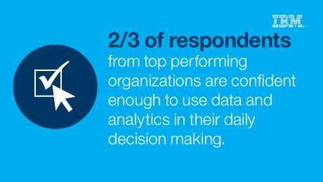 2/3 of respondents form top performing organizations are confident enough to to data and analytics in their daily decision making.
