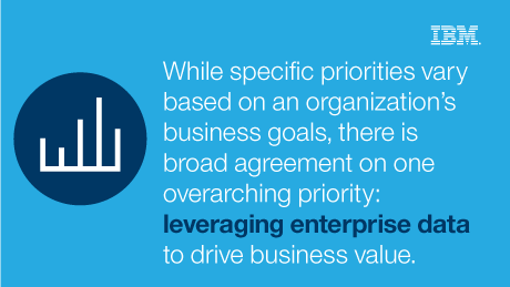 While specific priorities vary based on an organization's business goals, there is broad agreement on one overarching priority: leveraging enterprise data to drive business value.