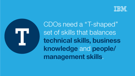 "CDOs need a ""T-shaped"" set of skills that balances technical skills, business knowledge and people management skills."