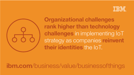 Organizational challenges rank higher than technology challenges in implementing IoT strategy as companies reinvent their identities the IoT.