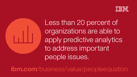 Less than 20 percent of organizations are able to apply predictive analytics to address important people issues.