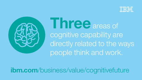 Three areas of cognitive capability are directly related to the ways people think and work. ibm.com/business/value/cognitivefuture