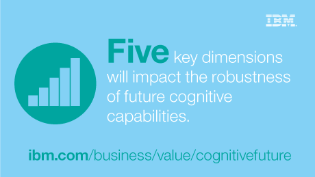 Five key dimensions will impact the robustness of future cognitive capabilities. ibm.com/business/value/cognitivefuture