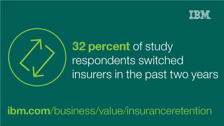 32 percent of study respondents switched insurers in the past two years
